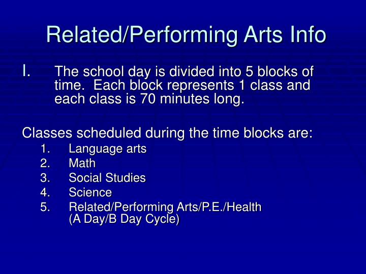 Related performing arts info