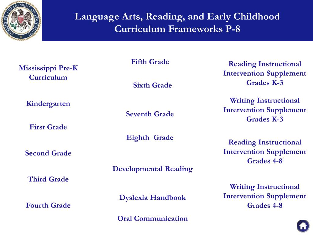 Language Arts, Reading, and Early Childhood        Curriculum Frameworks P-8