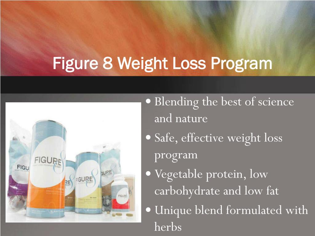 Figure 8 Weight Loss Program
