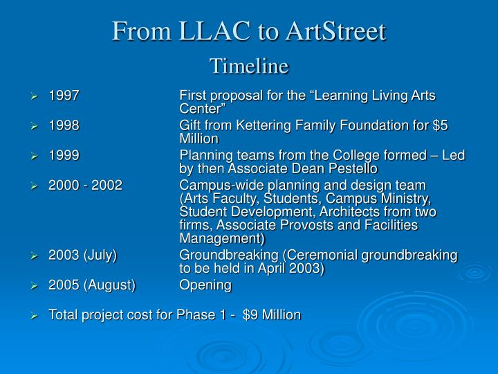 From llac to artstreet timeline l.jpg