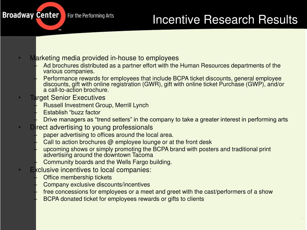 Incentive Research Results