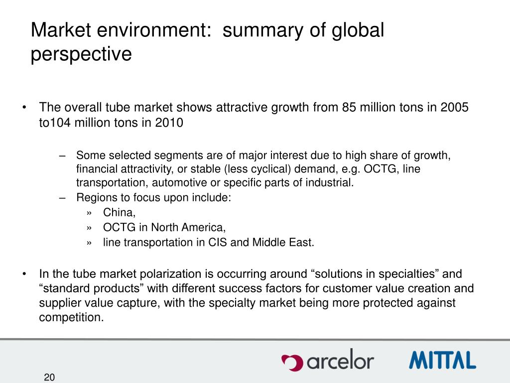 Market environment:  summary of global perspective