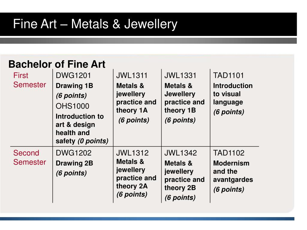 Fine Art – Metals & Jewellery