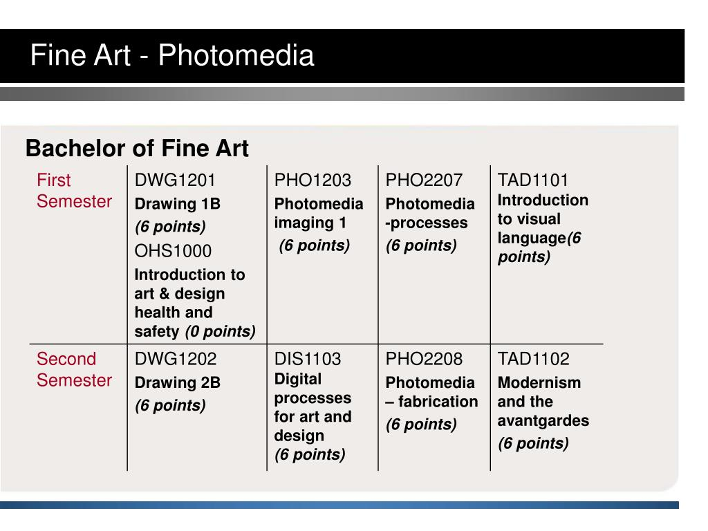 Fine Art - Photomedia