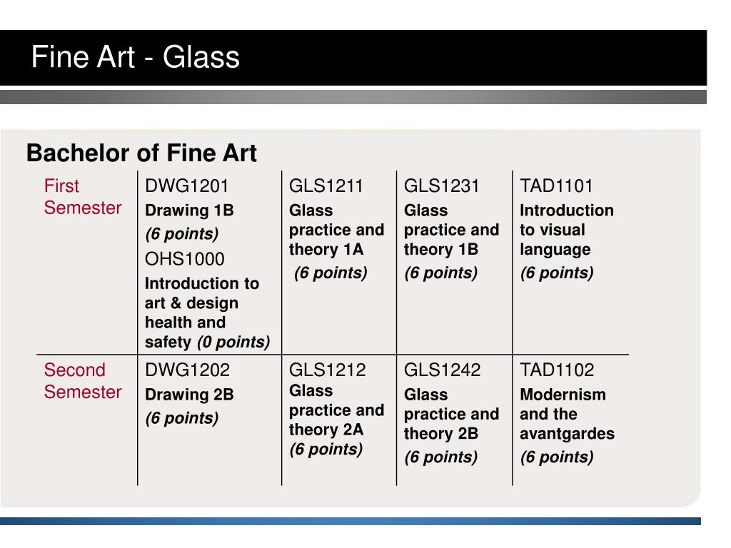 Fine Art - Glass