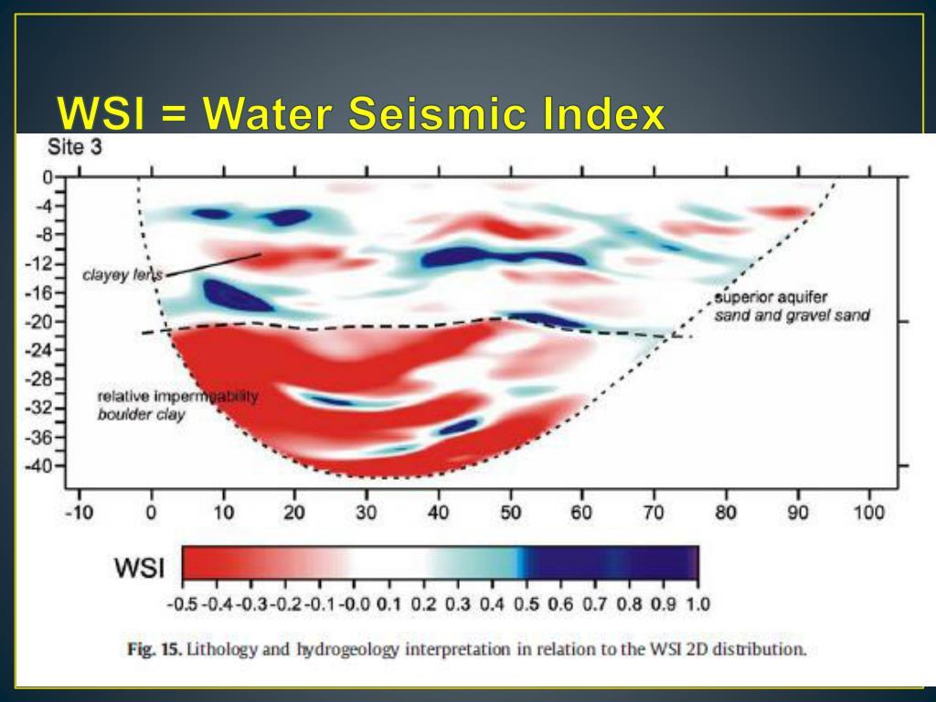 WSI = Water Seismic Index