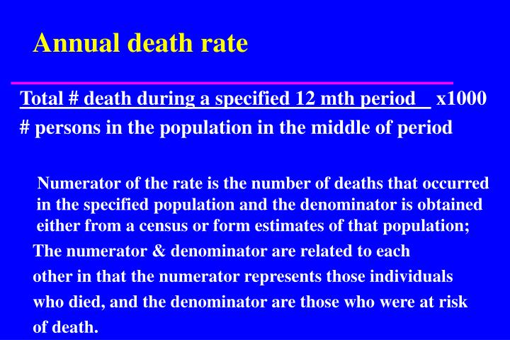 Annual death rate