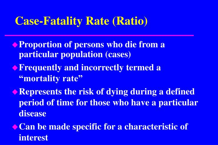 Case-Fatality Rate (Ratio)