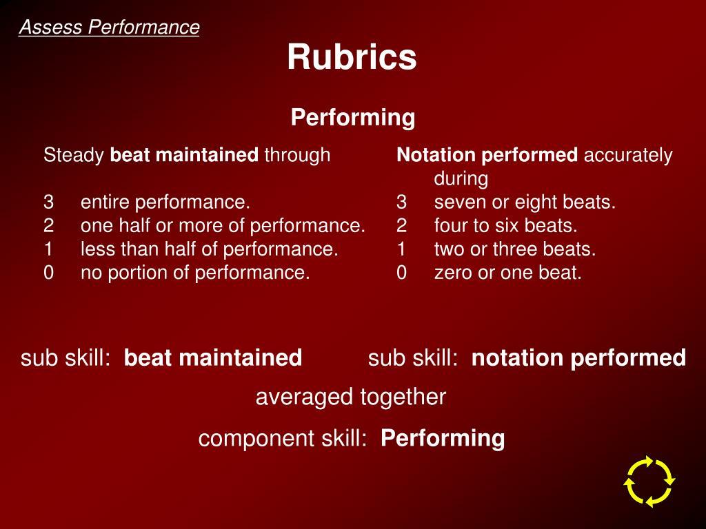 Assess Performance