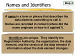 names and identifiers