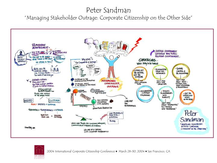 Peter sandman managing stakeholder outrage corporate citizenship on the other side