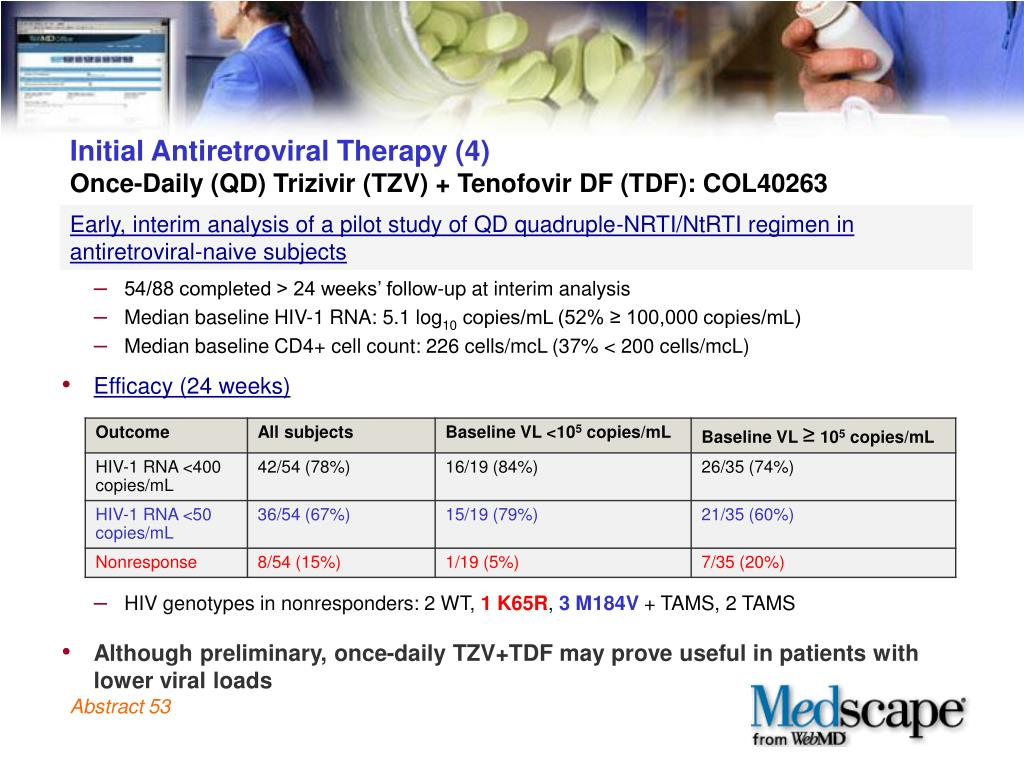 Initial Antiretroviral Therapy (4)