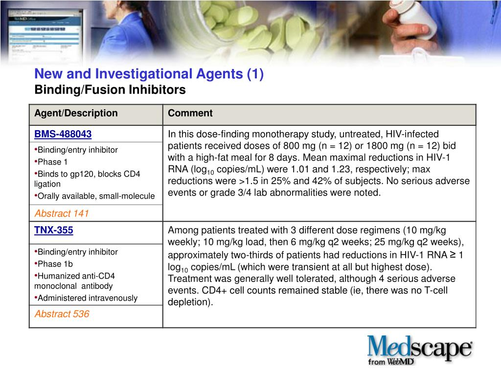 New and Investigational Agents (1)