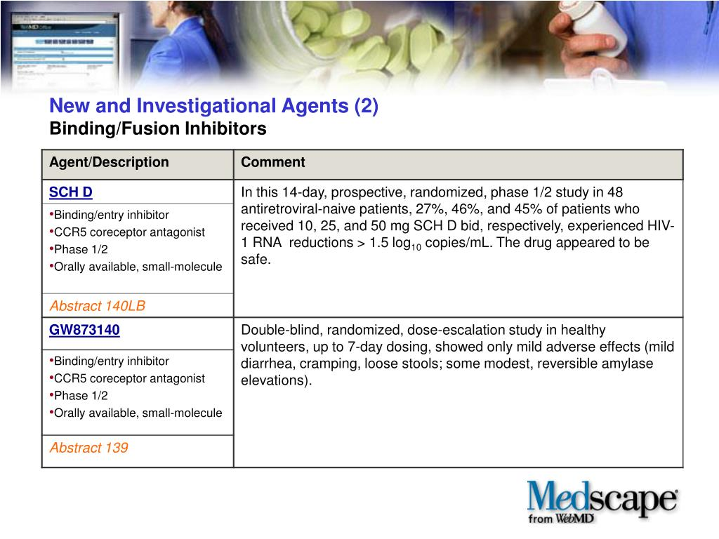 New and Investigational Agents (2)