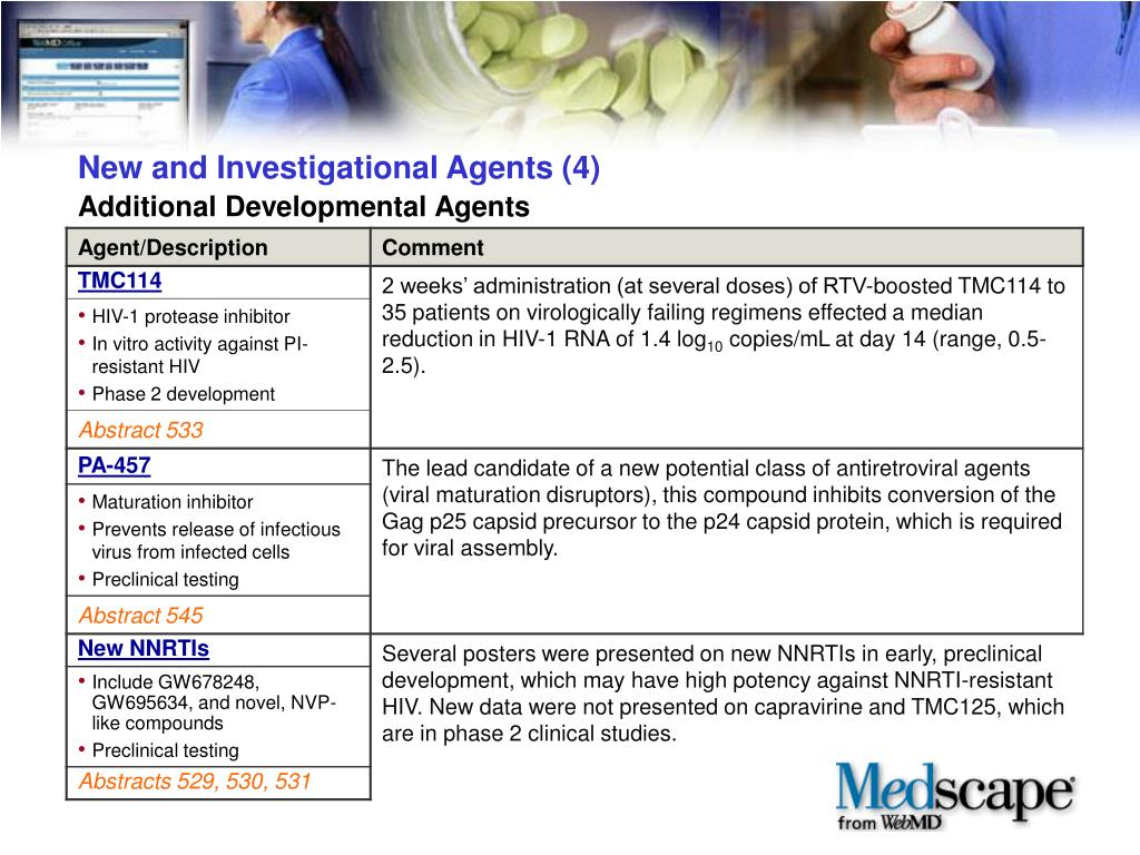 New and Investigational Agents (4)