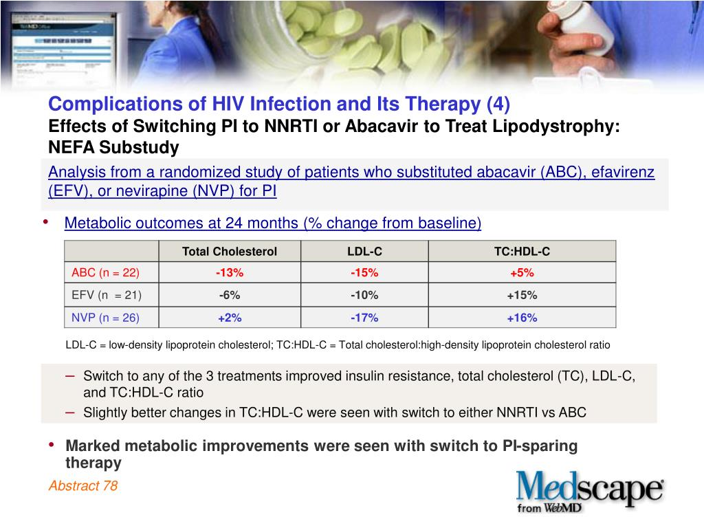 Complications of HIV Infection and Its Therapy (4)