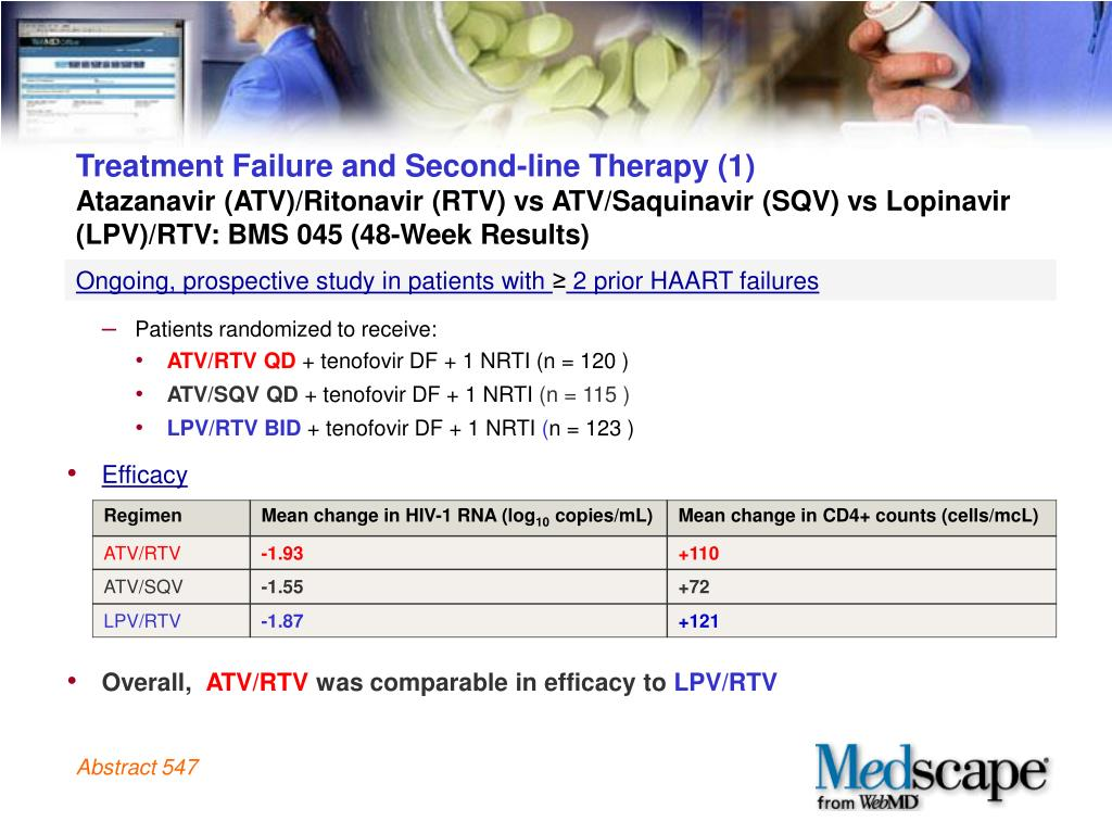 Treatment Failure and Second-line Therapy (1)