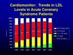 cardiomonitor trends in ldl levels in acute coronary syndrome patients