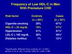 frequency of low hdl c in men with premature chd