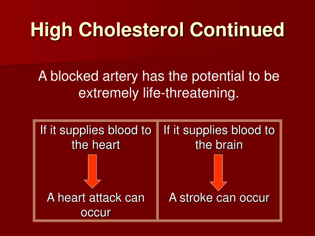 High Cholesterol Continued