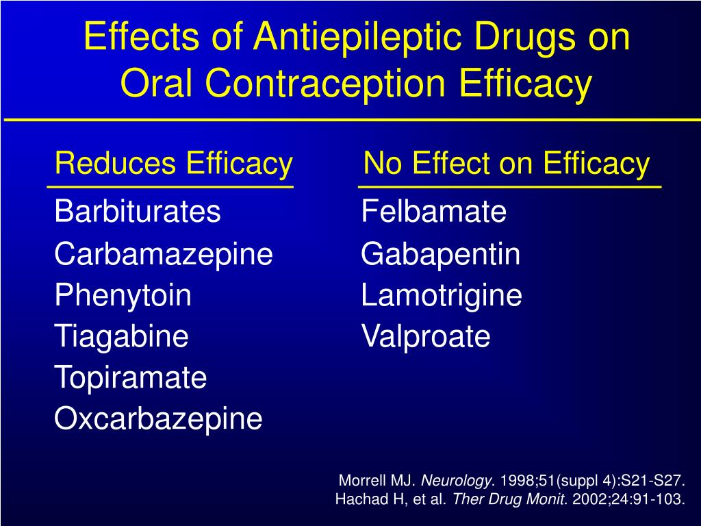 Effects of Antiepileptic Drugs on