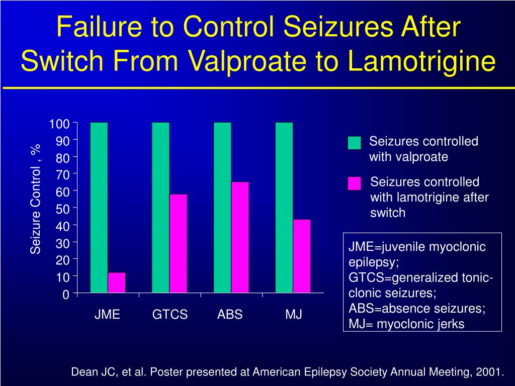 Failure to Control Seizures After Switch From Valproate to Lamotrigine