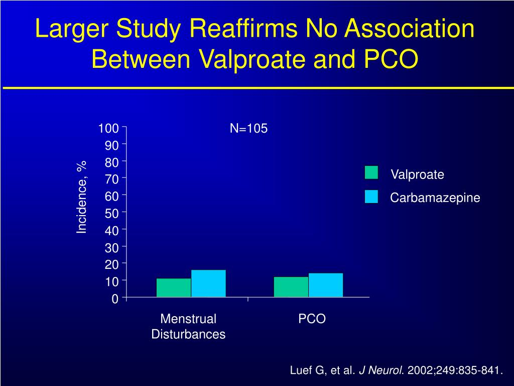 Larger Study Reaffirms No Association