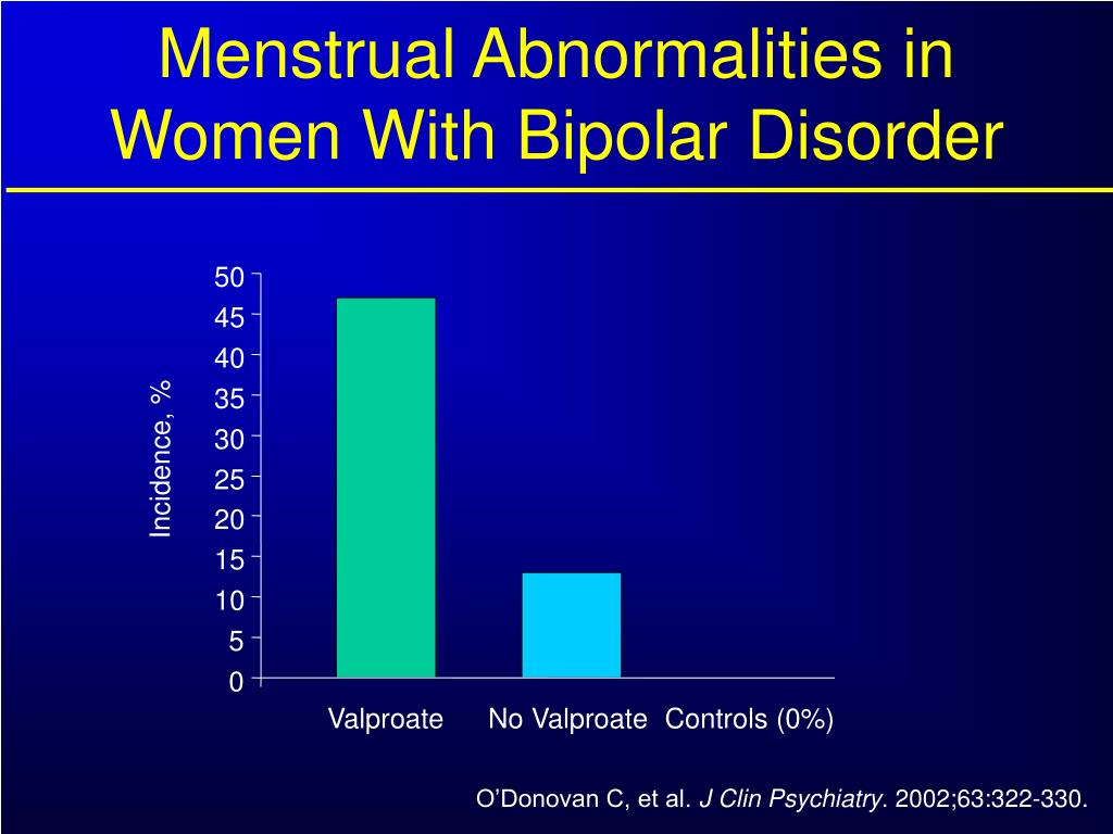 Menstrual Abnormalities in Women With Bipolar Disorder