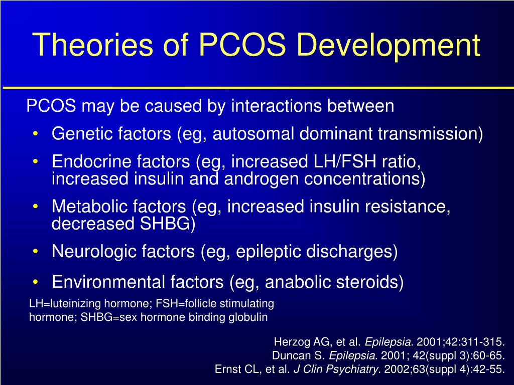 Theories of PCOS Development