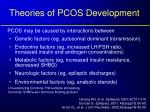 theories of pcos development
