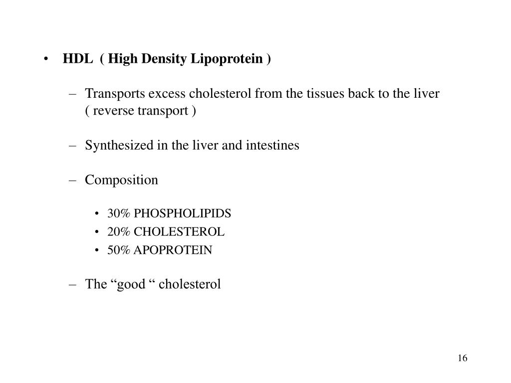 HDL  ( High Density Lipoprotein )