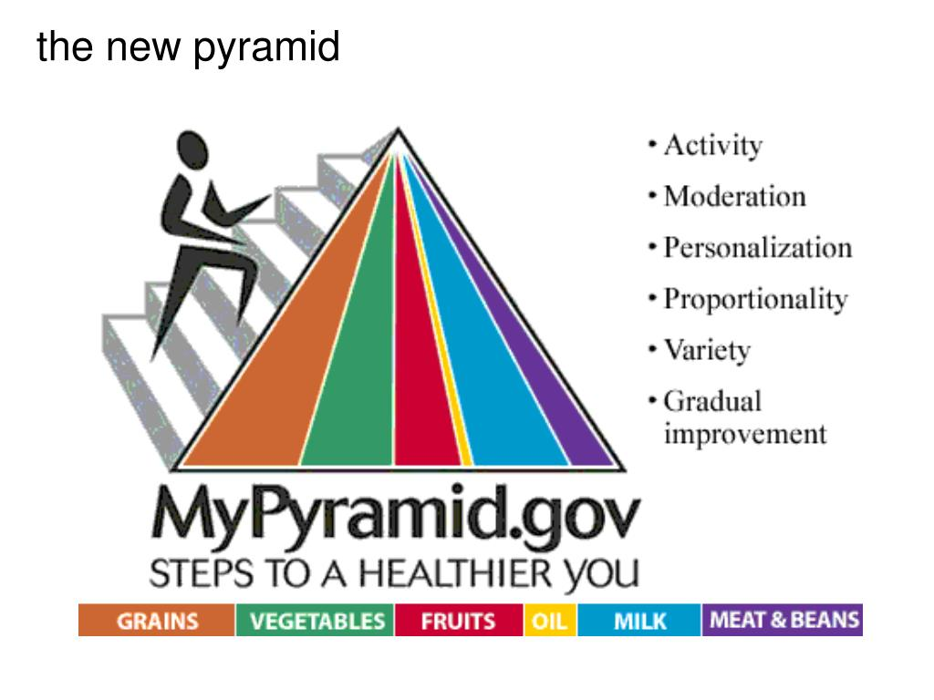 the new pyramid