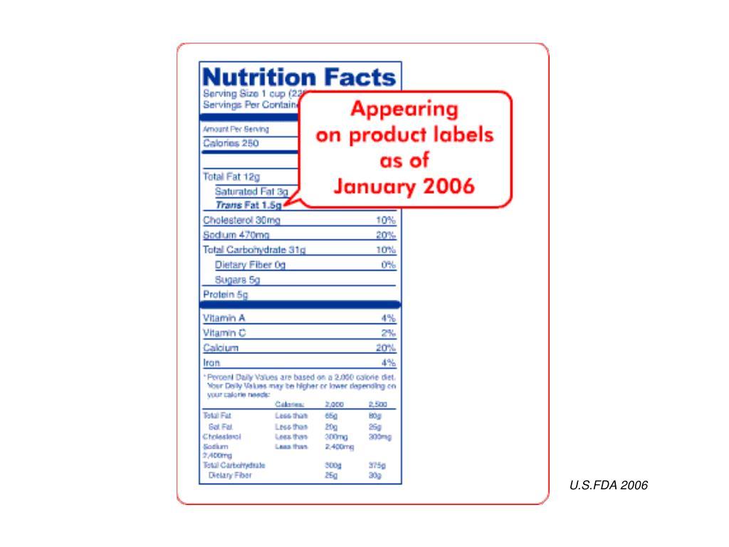 U.S.FDA 2006