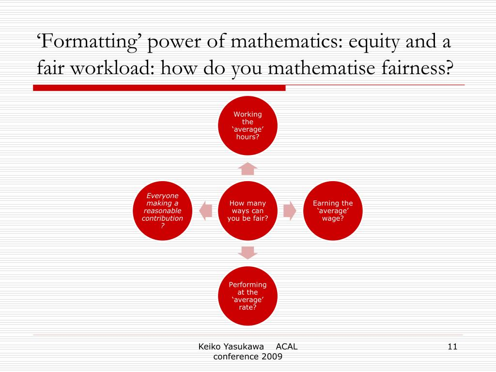 'Formatting' power of mathematics: equity and a fair workload: how do you mathematise fairness?