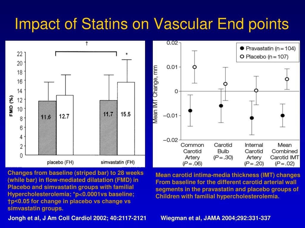 Impact of Statins on Vascular End points