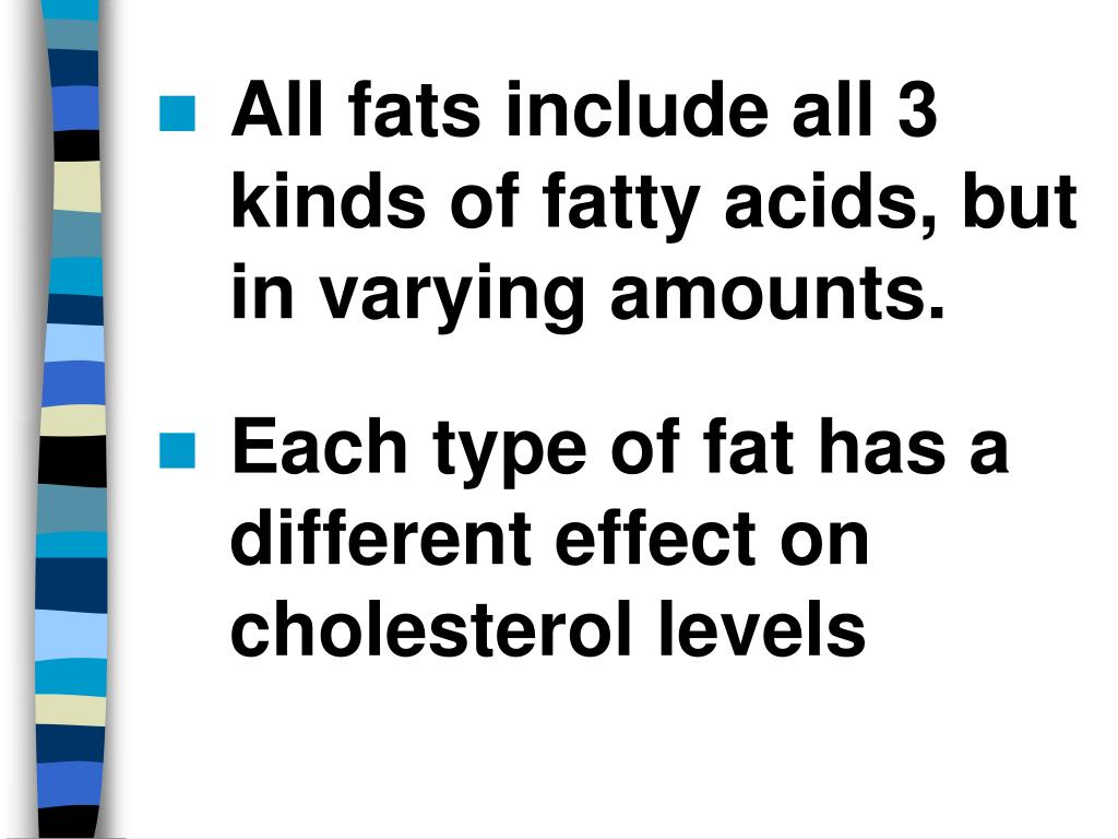 All fats include all 3 kinds of fatty acids, but in varying amounts.