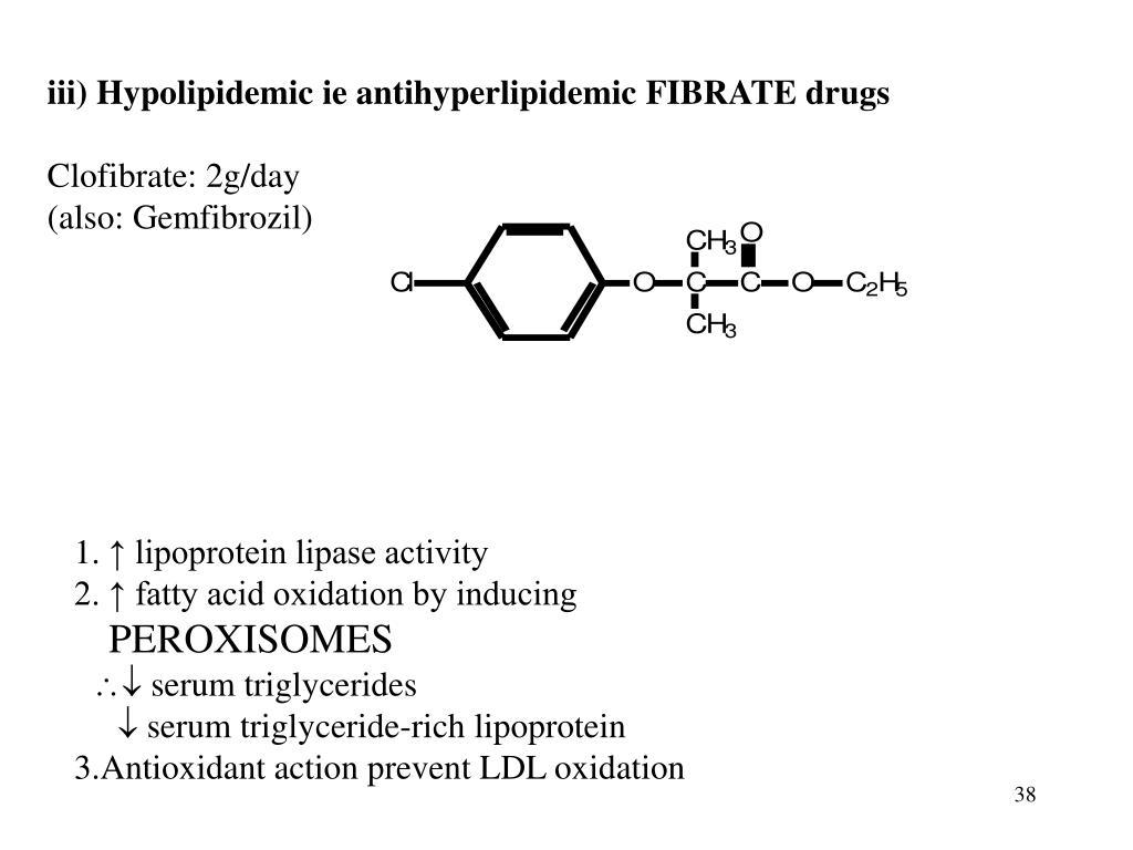 iii) Hypolipidemic ie antihyperlipidemic FIBRATE drugs