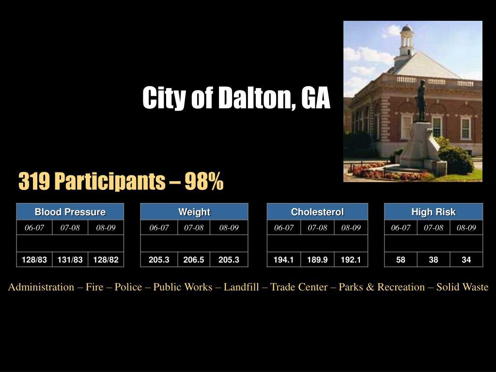 City of Dalton, GA