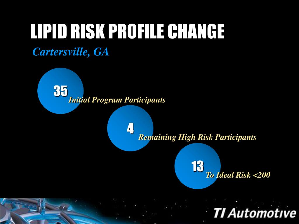 LIPID RISK PROFILE CHANGE