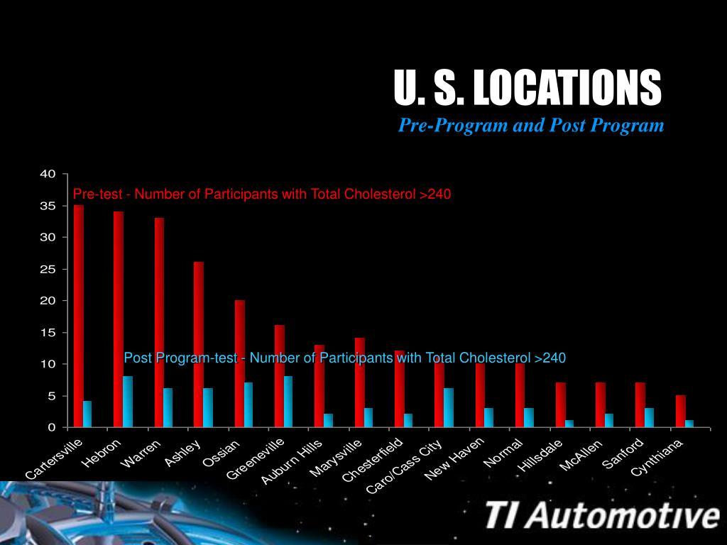 U. S. LOCATIONS