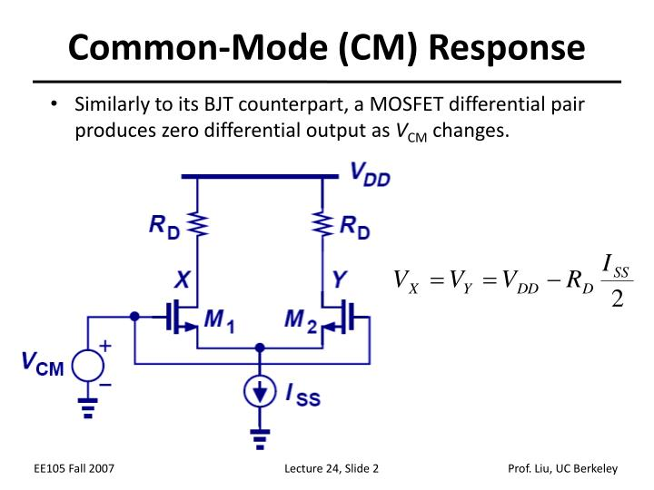 Common mode cm response