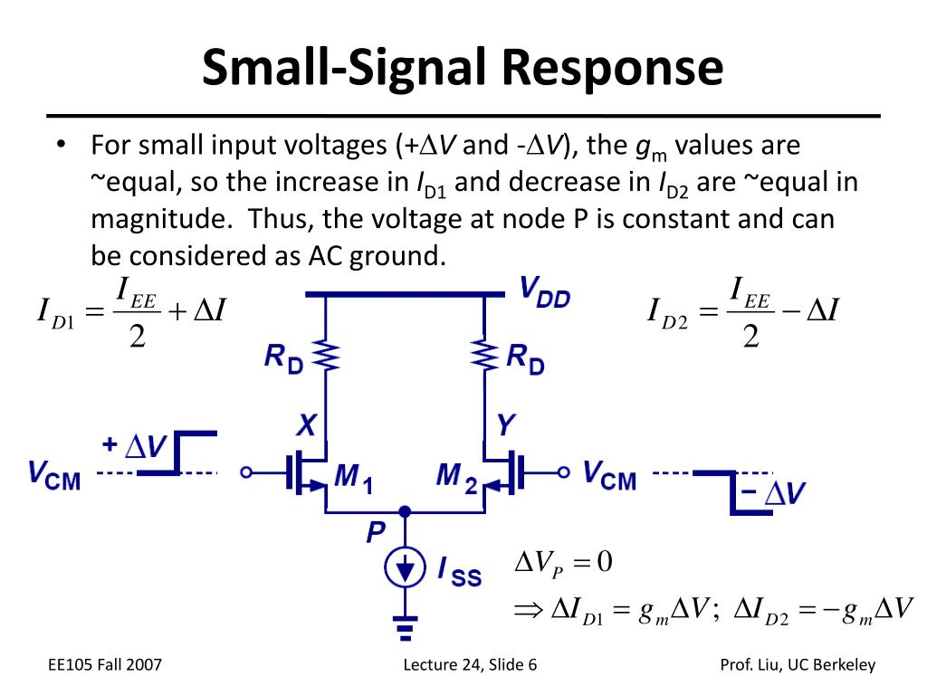 Small-Signal Response