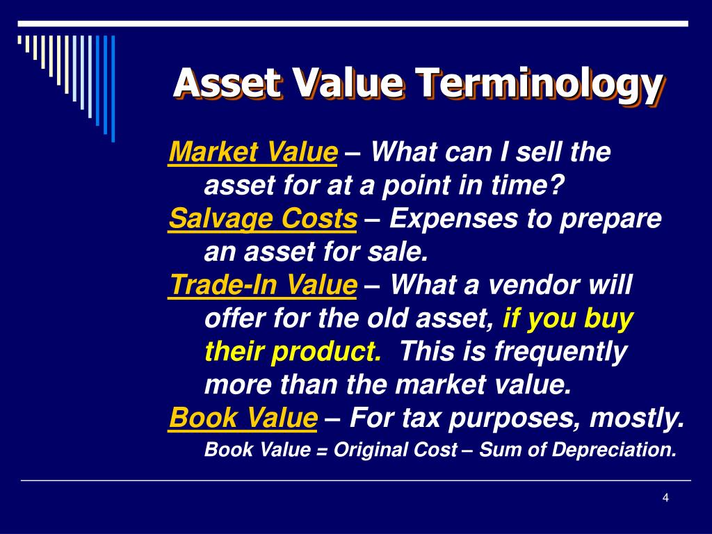 Asset Value Terminology