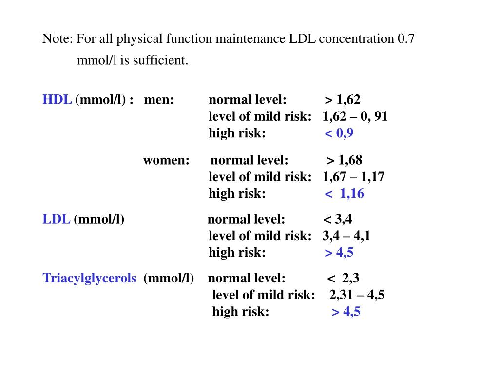 Note: For all physical function maintenance LDL concentration 0.7