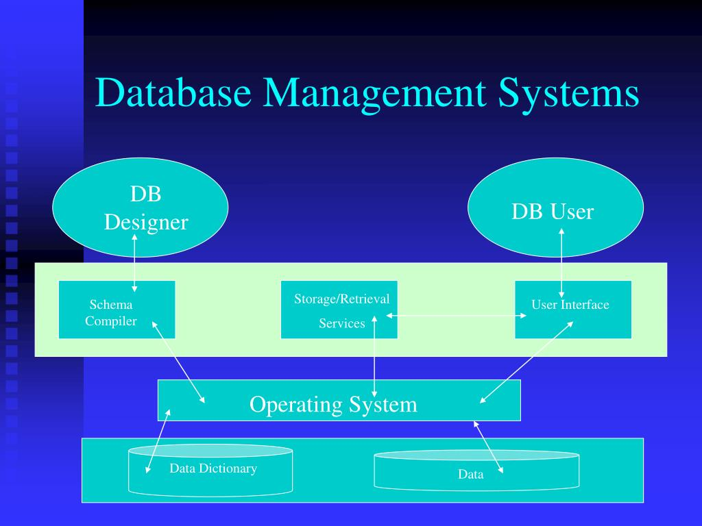 Power point presentation for masters thesis on database management