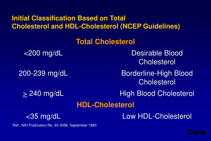 Initial classification based on total cholesterol and hdl cholesterol ncep guidelines