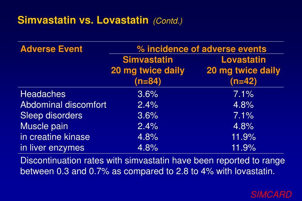 Simvastatin vs. Lovastatin