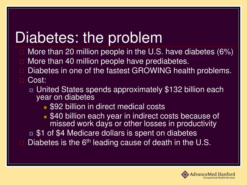 Diabetes: the problem