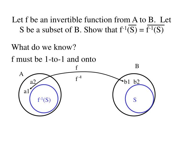 Let f be an invertible function from a to b let s be a subset of b show that f 1 s f 1 s
