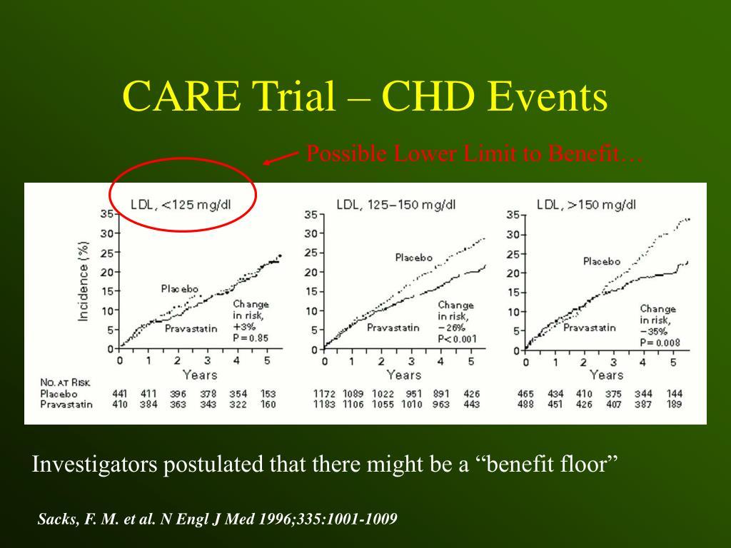 CARE Trial – CHD Events